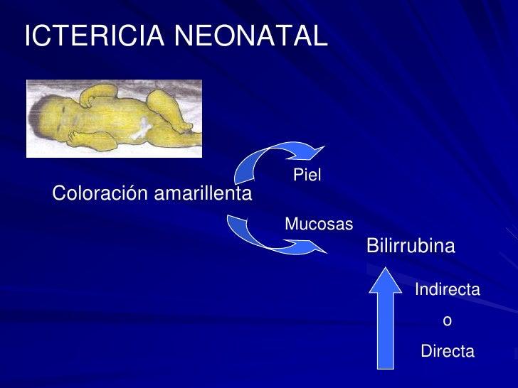 Piel <br />Coloración amarillenta<br />Mucosas<br />Bilirrubina<br />Indirecta <br />o <br />Directa<br />ICTERICIA NEONAT...