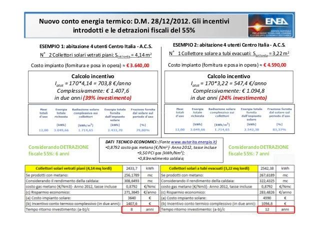 Il conto energia termico gli incentivi e le detrazioni for Enea detrazioni fiscali 2017