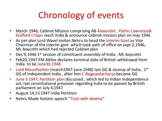 3 Inc 1885 History Abhishek Sharma