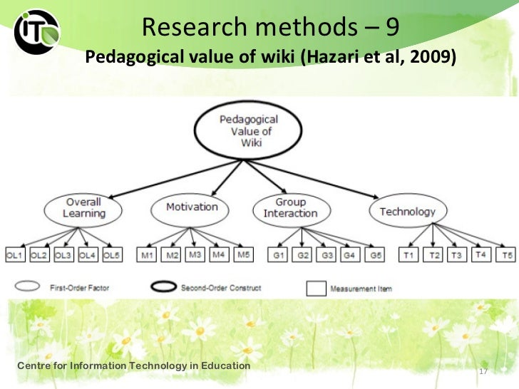 Empirical evidence to support the theoretical framework essay