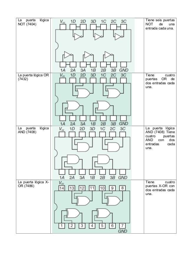 Circuito Integrado 7404 : Introducción a la electrónica digital