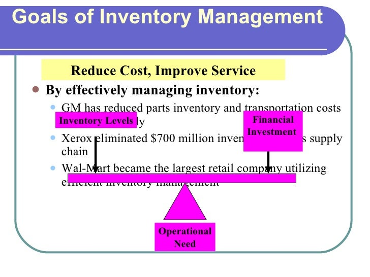 inventory management 3 essay Using the background information on past actions of the company to correct inventory management and their results, and considering the market leadership opportunity, how inventory management approach can be made better is explained by evaluating different.