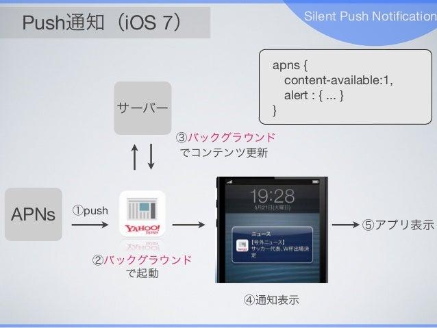 Push通知(iOS 7) Silent Push Notification APNs ①push サーバー ⑤アプリ表示 ②バックグラウンド でコンテンツ更新 で起動 ③バックグラウンド ④通知表示 apns { content-availab...