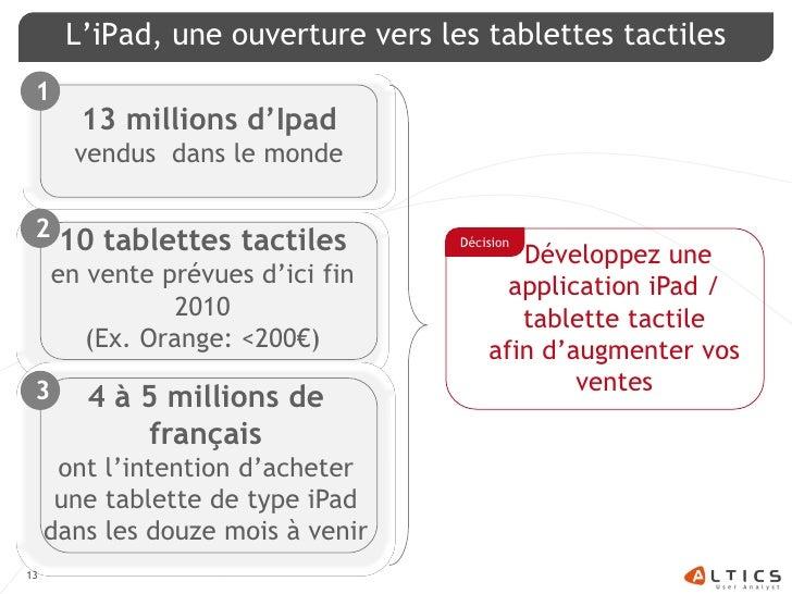L'iPad, une ouverture vers les tablettes tactiles  1           13 millions d'Ipad          vendus dans le monde   2 10 tab...