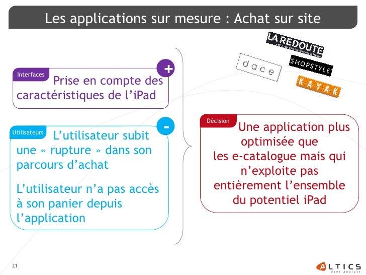 Les applications sur mesure : Achat sur site    Interfaces                      +        Prise en compte des  caractéristi...