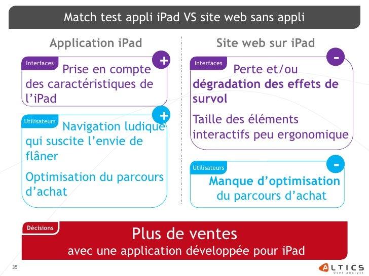 Match test appli iPad VS site web sans appli                Application iPad                      Site web sur iPad      I...