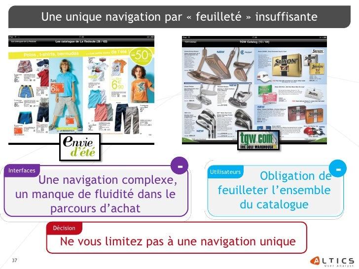 Une unique navigation par « feuilleté » insuffisante     Interfaces                            -               Obligation ...