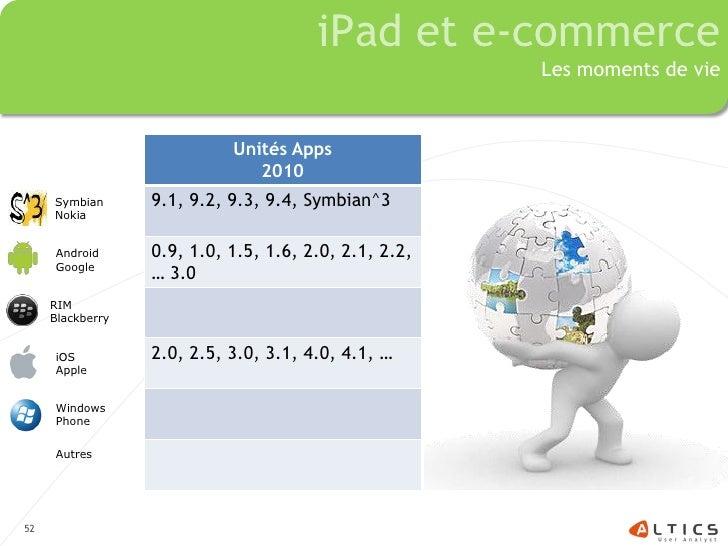 iPad et e-commerce                                                        Les moments de vie                              ...