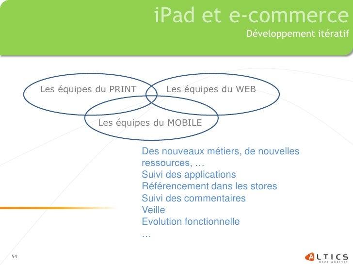 iPad et e-commerce                                                   Développement itératif          Les équipes du PRINT ...
