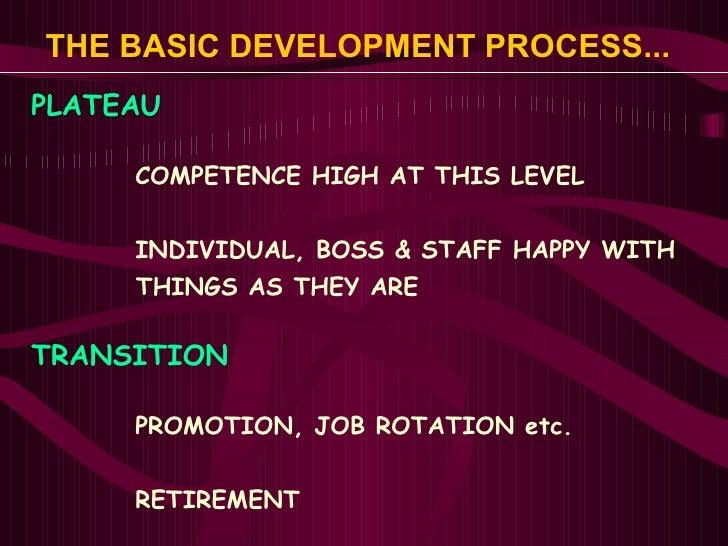 THE BASIC DEVELOPMENT PROCESS...   <ul><li>PLATEAU </li></ul><ul><ul><ul><li>COMPETENCE HIGH AT THIS LEVEL </li></ul></ul>...