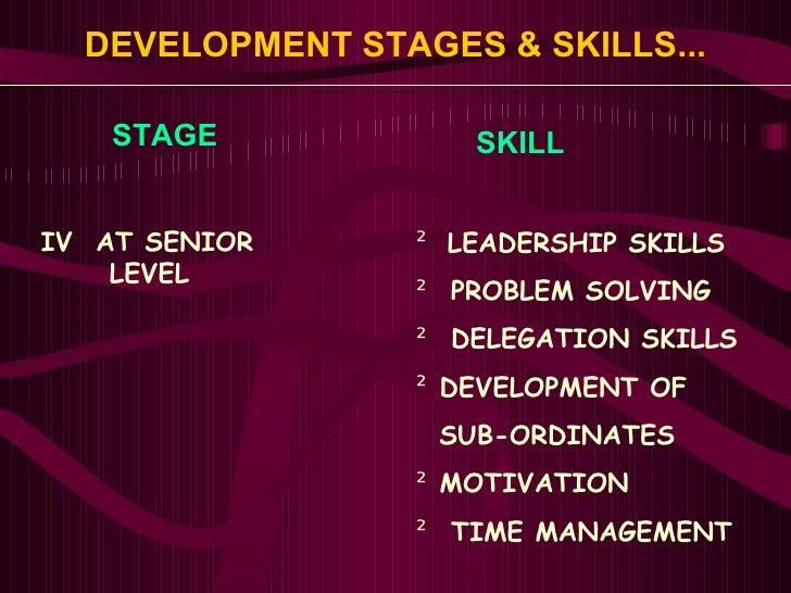 DEVELOPMENT STAGES & SKILLS... IV  AT SENIOR LEVEL <ul><li>LEADERSHIP SKILLS </li></ul><ul><li>PROBLEM SOLVING </li></ul><...