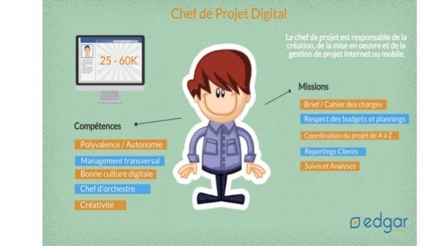 Digital Jobs Slide 2
