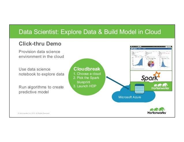 © Hortonworks Inc. 2015. All Rights Reserved Data Scientist: Explore Data & Build Model in Cloud Click-thru Demo Provision...