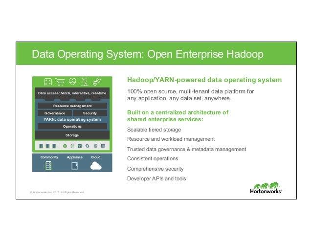 © Hortonworks Inc. 2015. All Rights Reserved Data Operating System: Open Enterprise Hadoop YARN: data operating system Gov...