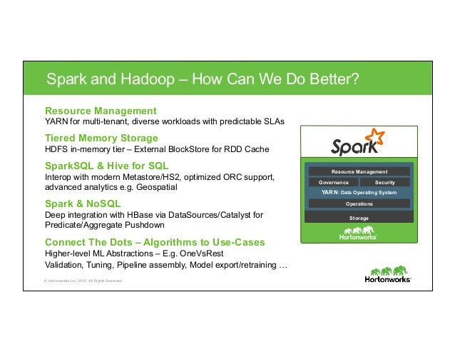 © Hortonworks Inc. 2015. All Rights Reserved Resource Management YARN for multi-tenant, diverse workloads with predictable...