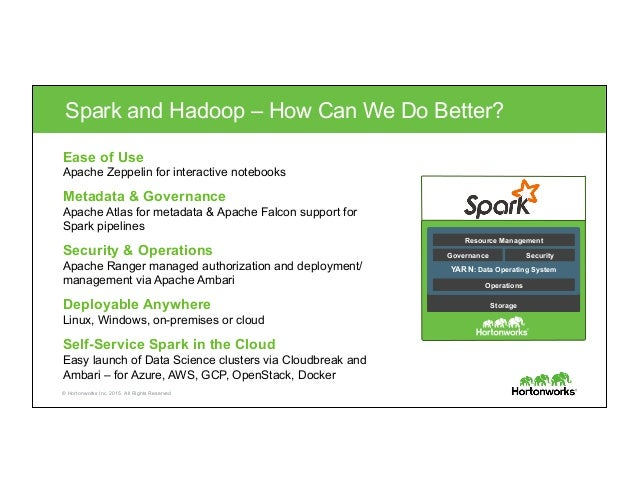 © Hortonworks Inc. 2015. All Rights Reserved Ease of Use Apache Zeppelin for interactive notebooks Metadata & Governance A...