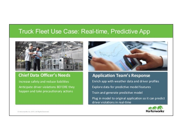© Hortonworks Inc. 2015. All Rights Reserved Chief  Data  Officer's  Needs   Increase  safety  and  reduce  ...