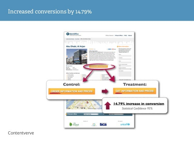 14.79%'more'conversions' The'treatment'CTA'Copy'increased' conversions'by'14.79%' Sample size: 14230 visitors / 541 conver...