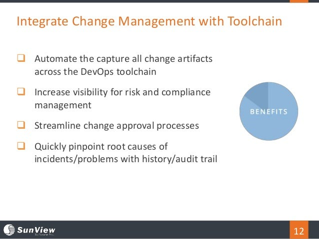 12  Automate the capture all change artifacts across the DevOps toolchain  Increase visibility for risk and compliance m...