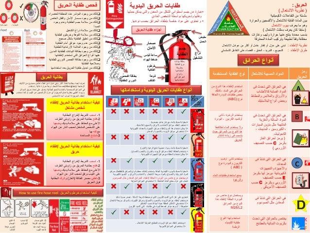 مطوية السلامة 3 Fire Safety مكافحة الحريق