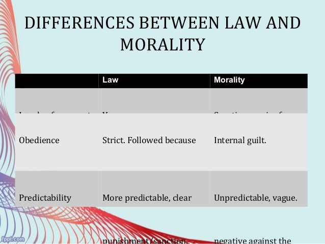 relation between law and morality or The relationship between law and morality is not an easy one moral rules and  legal rules have some similarities: like all rules, according to hart, they share a.