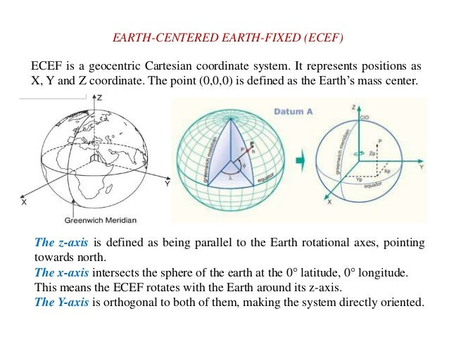 Coordinate systems (Lecture 3)