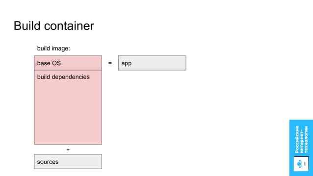 Почему Helm? Менеджер релизов: приложение + конфигурация Шаблонизация Kubernetes-ресурсов Использует существующие Kubernet...
