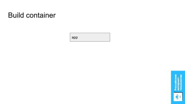 Helm: альтернативы AppController Flux Spinnaker