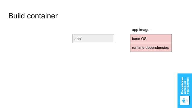 Helm Chart Chart.yaml templates/ charts/метаданные k8s-ресурсы рекурсия values.yaml значения по умолчанию, публичный интер...
