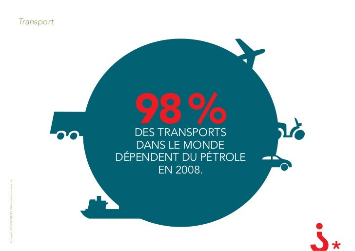 Transport                                                                          98 %                                   ...
