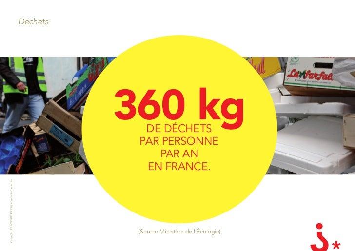 Déchets                                                                      360 kg                                       ...