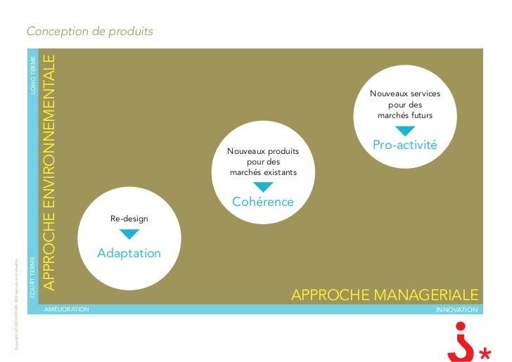 Conception de produits                                                                      aPPROcHE EnVIROnnEMEnTalE     ...