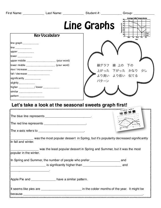 3 line graph worksheet. 線グラフ 線 上の 下の 上がった 下がった かなり 少し より高い より ...