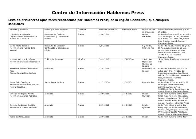 Centro de Información Hablemos Press Lista de prisioneros opositores reconocidos por Hablemos Press, de la región Occident...