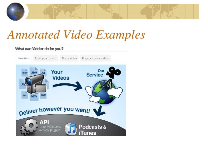 Annotated Video Examples