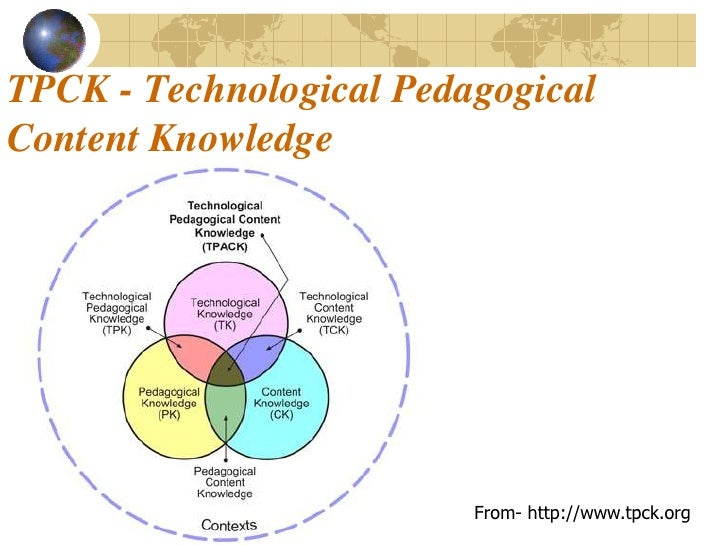 TPCK - Technological Pedagogical Content Knowledge                              From- http://www.tpck.org