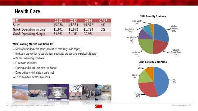 3M Company JP Morgan Conference