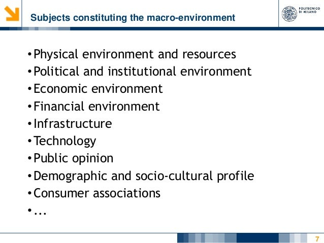 nestle macro environment and micro environment analysis • the micro and macro environment • competitive environment • porter's five forces model-competitive analysis learning objectives the present chapter aims at: • definitions and objective of business • examine environment analysis, characteristics components of the organisation let us.