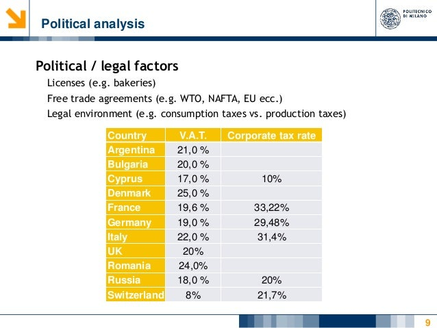 legal factors in italy Economic factors as to why cape verde is becoming an investment hotspot.