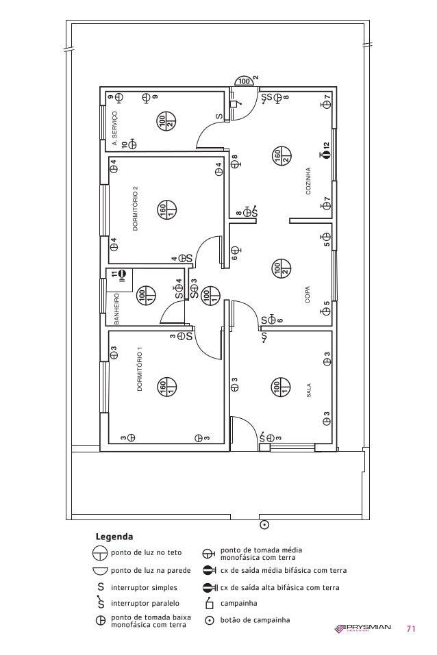 3 manual instalacao eletrica