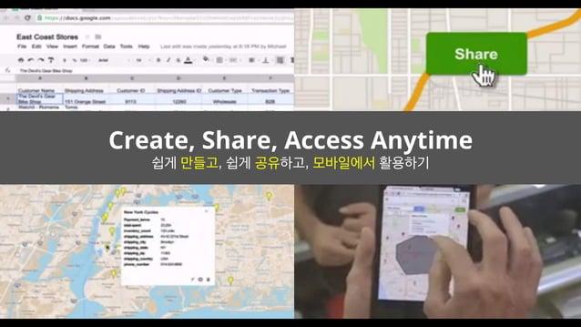 Create, Share, Access Anytime 쉽게 만들고, 쉽게 공유하고, 모바일에서 활용하기