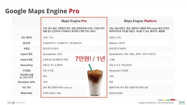 Maps Engine Pro Maps Engine Platform 고객, 본사 혹은 가맹점의 위치, 영업 권역관리에 쓰이는 기업의 데이 타를 쉽고 간단하게 시각화하고 분석하기 위한 지도 서비스 기업, GIS 전문가, 혹...