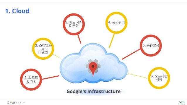 Google's Infrastructure 2. 업로드 & 관리 2. 스타일링 & 타일링 3. 지도 게시 & 공유 4. 공간쿼리 5. 공간분석 6. 오프라인 사용 1. Cloud