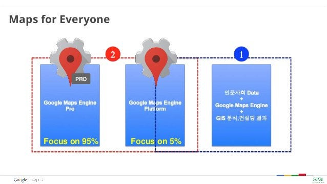 PRO Maps for Everyone Focus on 95% Focus on 5%