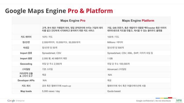 Google confidential   Do not distribute Google Maps Engine Pro & Platform Maps Engine Pro Maps Engine Platform 고객, 본사 혹은 가맹...
