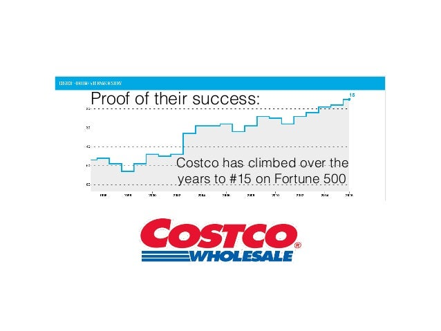 Why Costco Is Destroying Its Competition - 3 Marketing Lessons YOU Can Use Slide 2