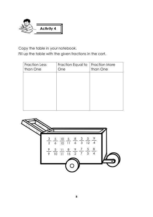 8 Copy the table in your notebook. Fill up the table with the given fractions in the cart. Fraction Less than One Fraction...