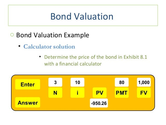 Current market price: current market price of a bond calculator.