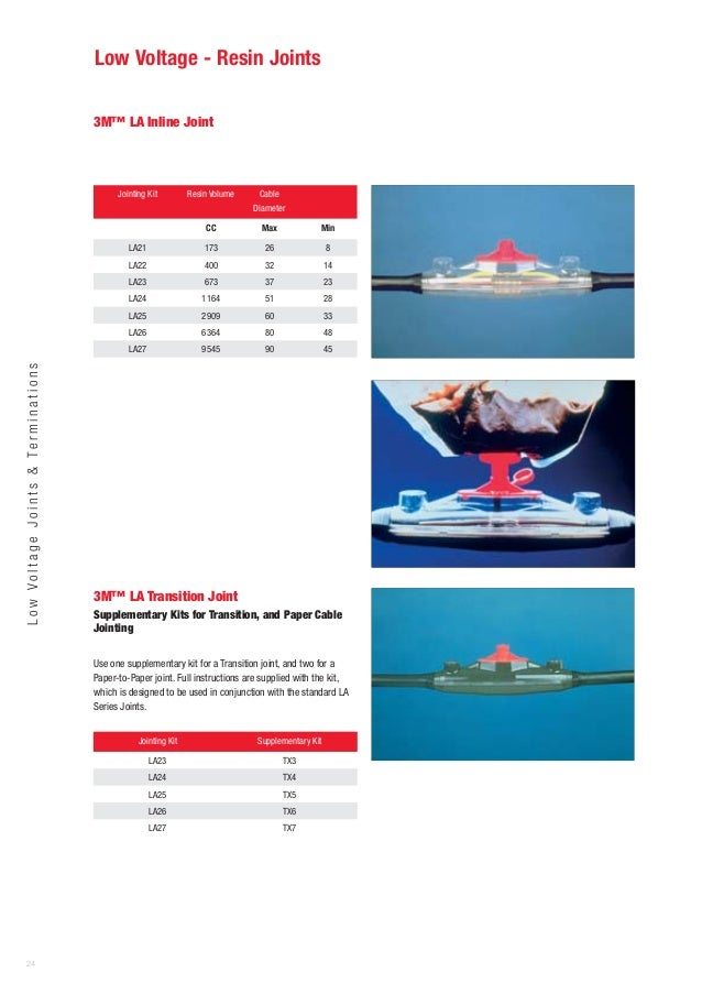 3M Electrical Catalogue - Low & High Voltage Cable Accessories (Scotc…