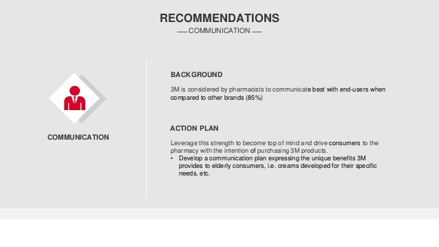 3m analyst recommendations